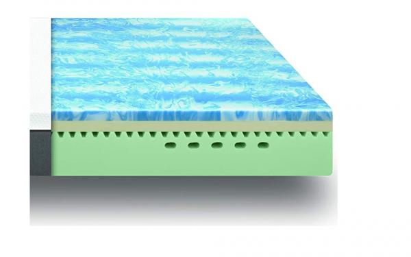 Matratze 90x200 25 cm hoch Visco-Schaumstoff und Memory Foam – Kaltschaummatratze